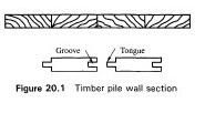 Sheet pile wall types Sheet Pile Retaining Wall Design